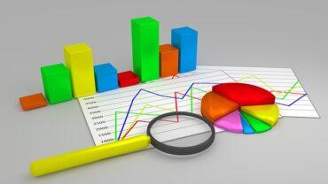Inversión. Mercado de valores, Forex